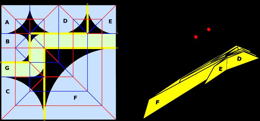 The actual base configuration