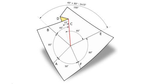 Maekawa-Justin and Kawasaki-Justin theorems are not enough