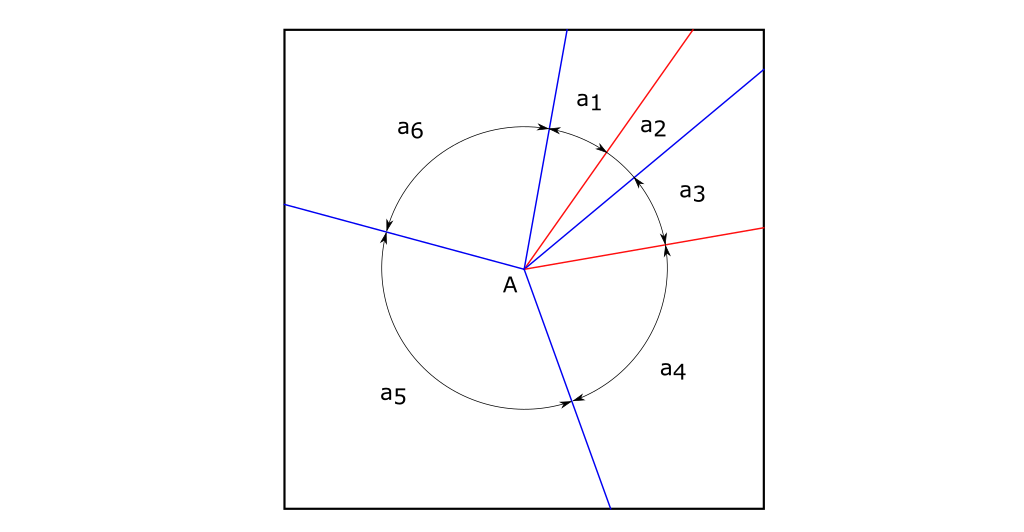 Maekawa-Justin theorem example