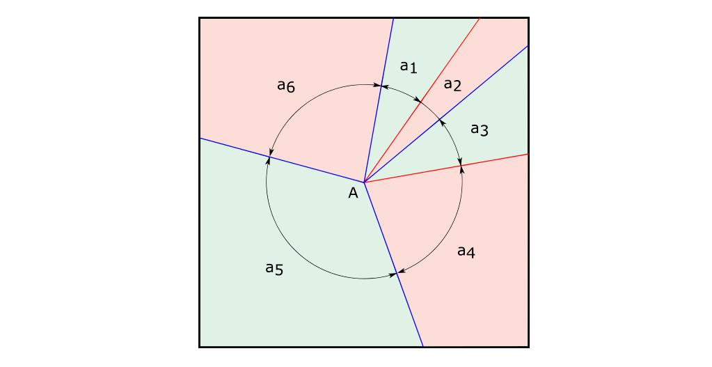 Kawasaki-Justin theorem example