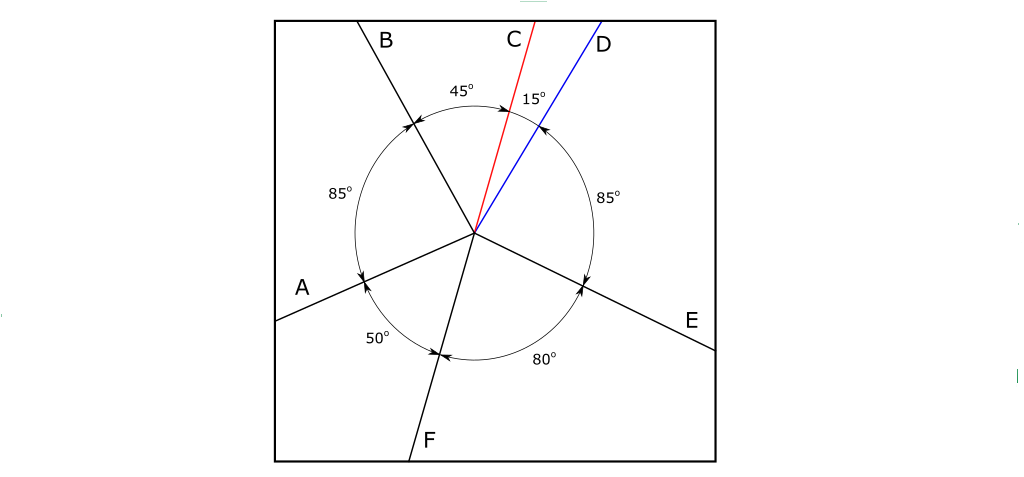 Flat foldability  - example with six folds (step 1)