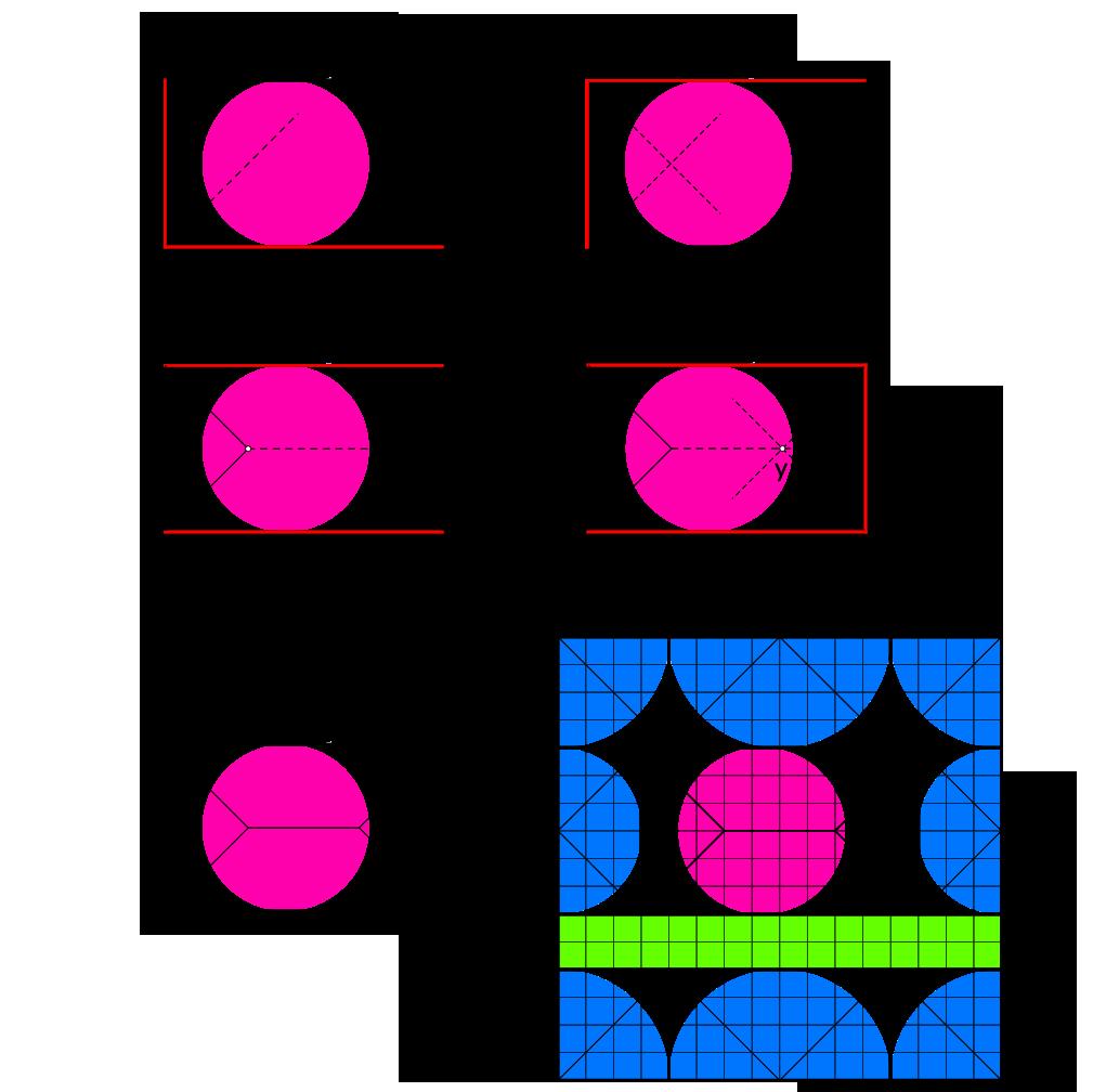 Horizontal ridge crease development procedure.