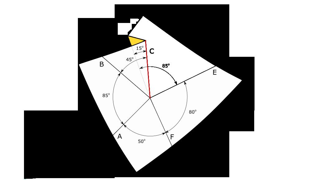 Flat foldability  - example with six folds (step 2)