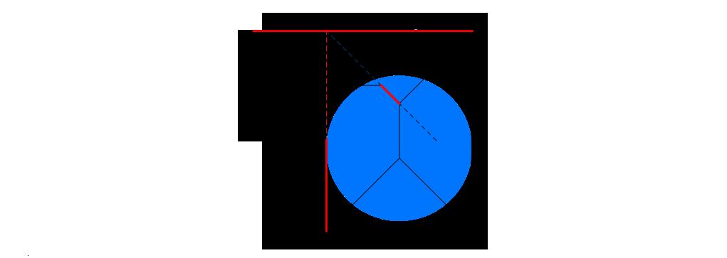 Ridge crease (case 2) analysis