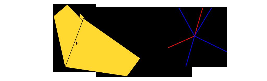 Flat foldability  - example with six folds (step 3)