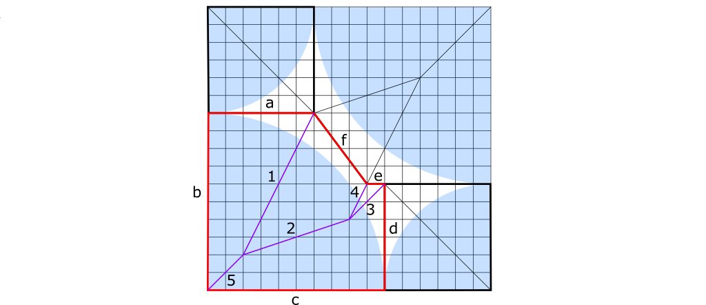 Ridge crease and highly irregular polygons