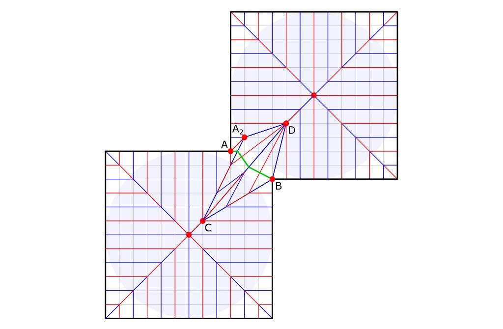Universal Pythagorean stretch