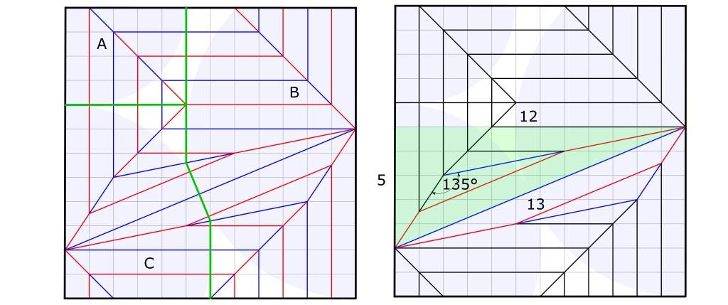 Pythagorean stretch - Angles
