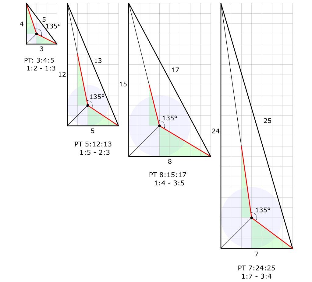 Pythagorean stretch - 135-degree angle