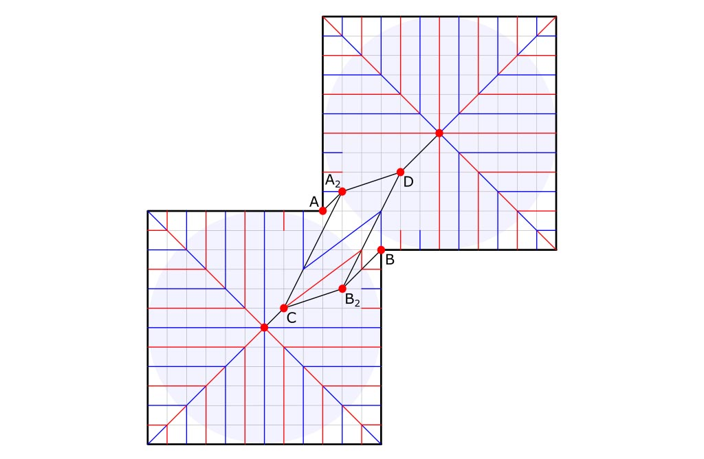 Pythagorean stretch - Parallelogram