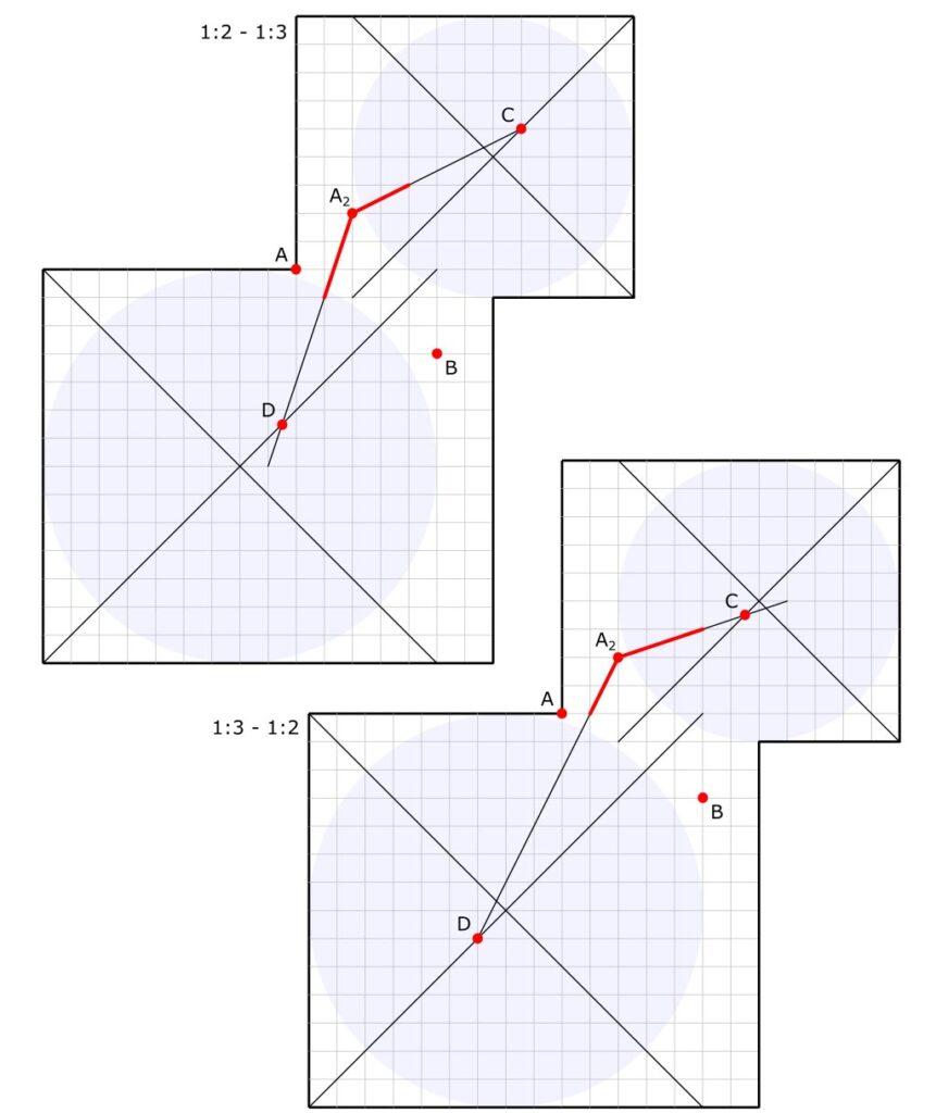 River and Pythagorean stretch