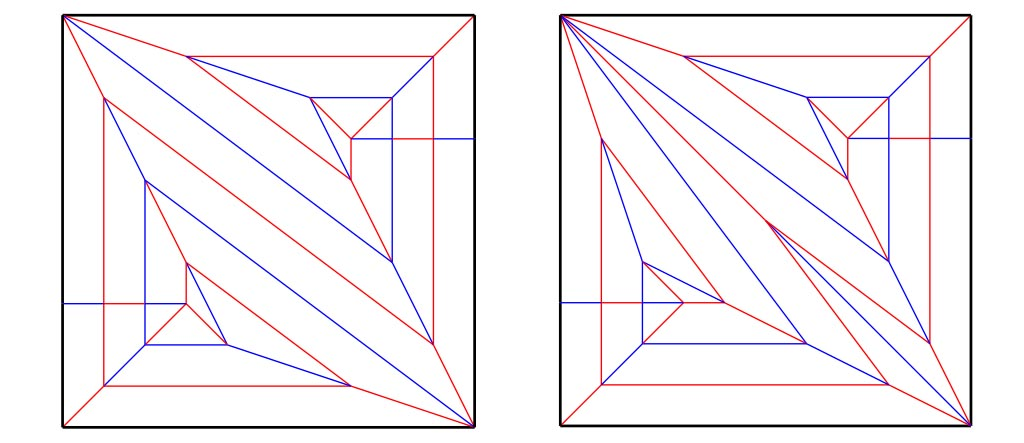 Two types of Pythagorean stretch