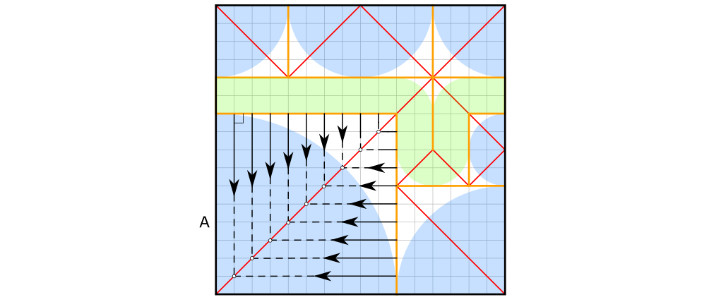 Axial creases are always perpendicular to the ridge crease.