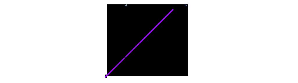 Axial crease reflecting over the ridge crease.