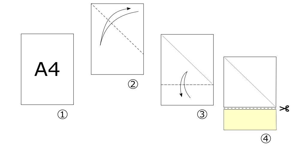 Dollar size paper cutting procedure.
