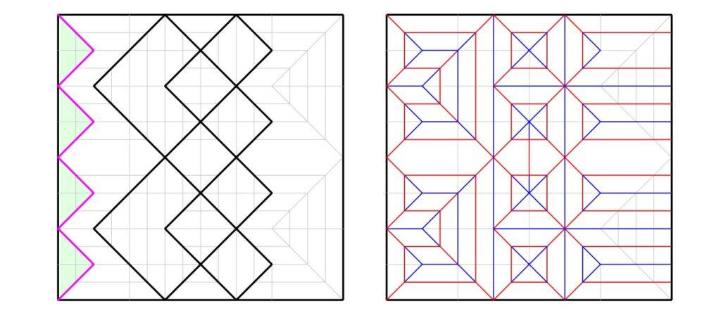 Edge polygons