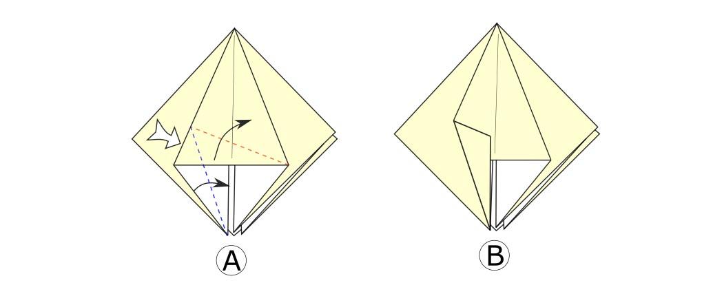 Leading and trailing fold (swivel fold)