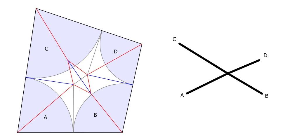 Gusset molecule