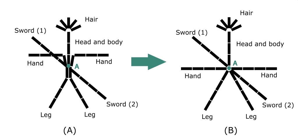 """Cloud Strife"" from Final fantasy VII (Little warrior) - Stick figure"