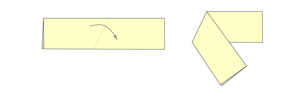 Simple example (simple paper fold)