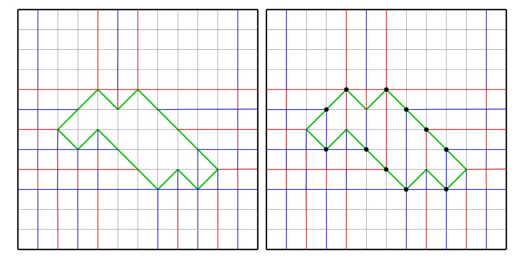 Universal Origami Level shifter construction