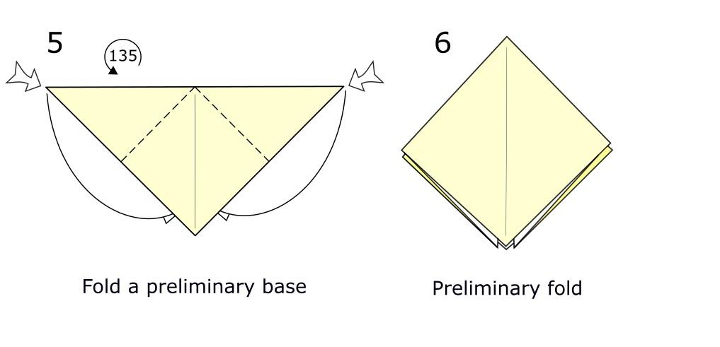 Preliminary fold (s3)