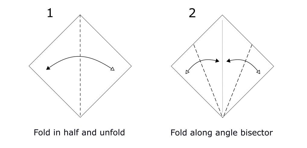 Origami turkey (diagram s1)